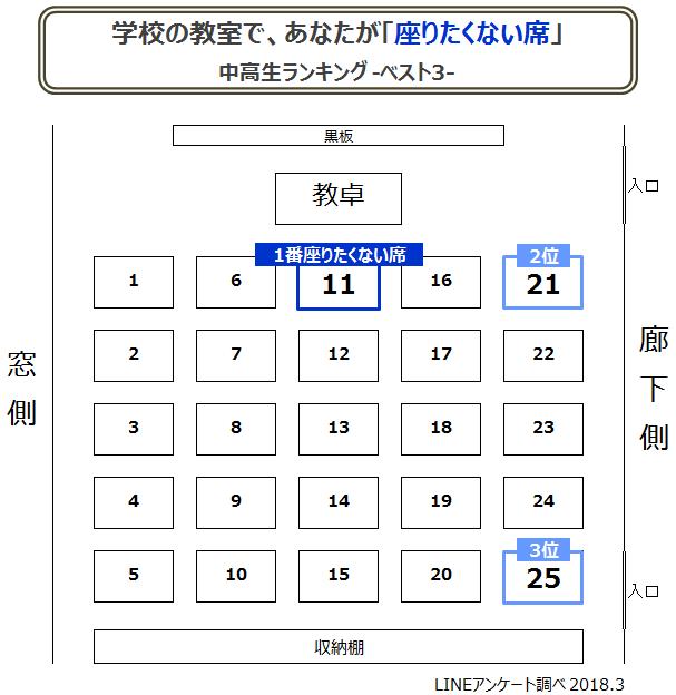 sekigae2